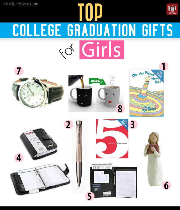 christmas gifts for a college girl inspirations of christmas gift - Christmas Gifts For College Girl