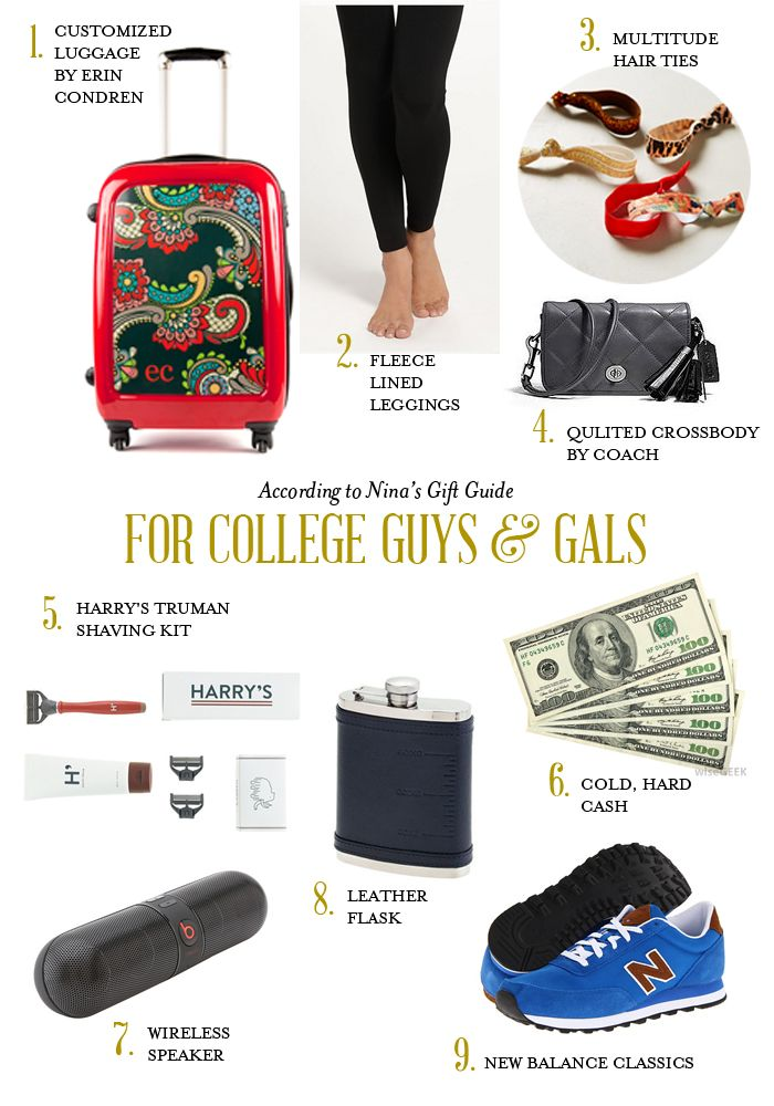 Graduation Gifts Holiday Gift Guide College Students Giftsmaps