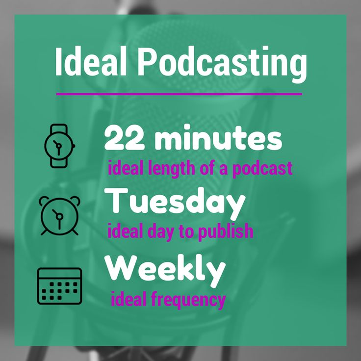 #Podcasting for Beginners: The Complete Guide to Getting Started with Podcasts