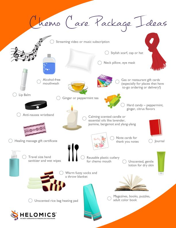 Basket Gifts : Chemo Care Package Ideas