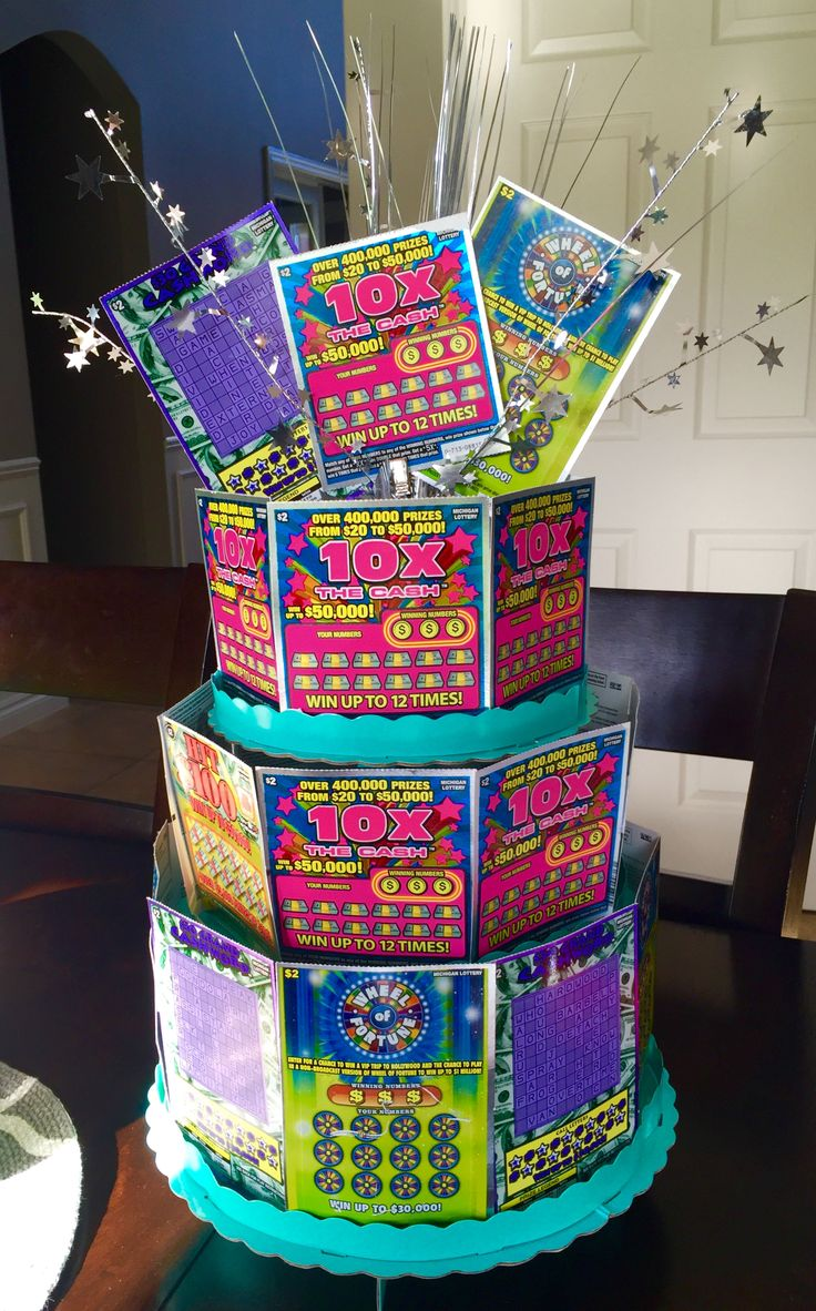 Basket Gifts : Lottery Cake- Birthday gift/Raffle ideas Made from