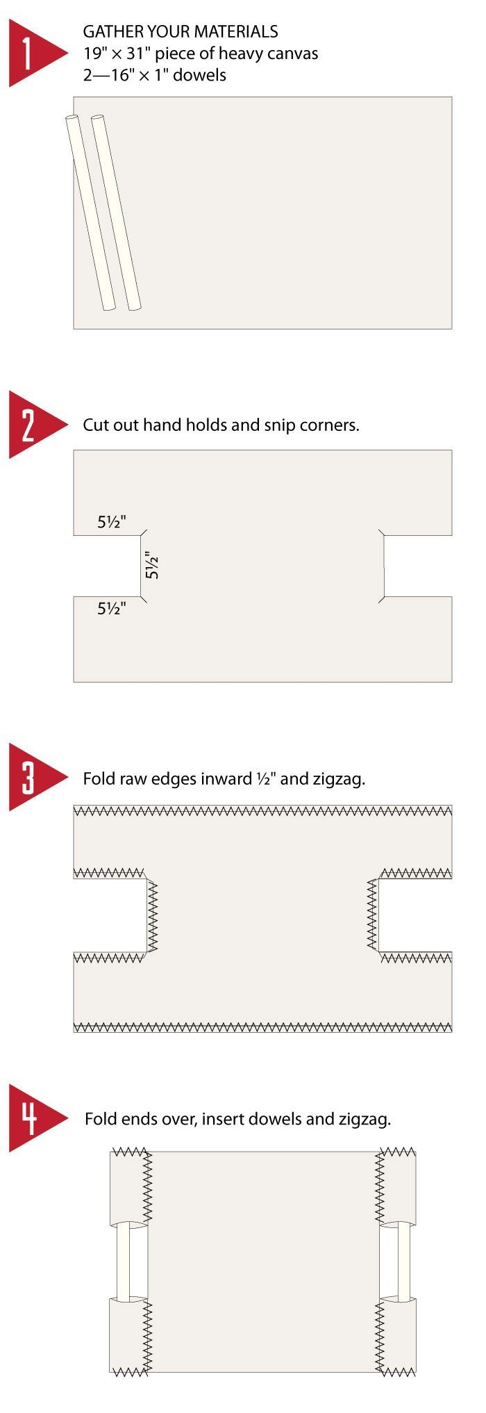 log carrier tutorial   from Modern Quilt Studio