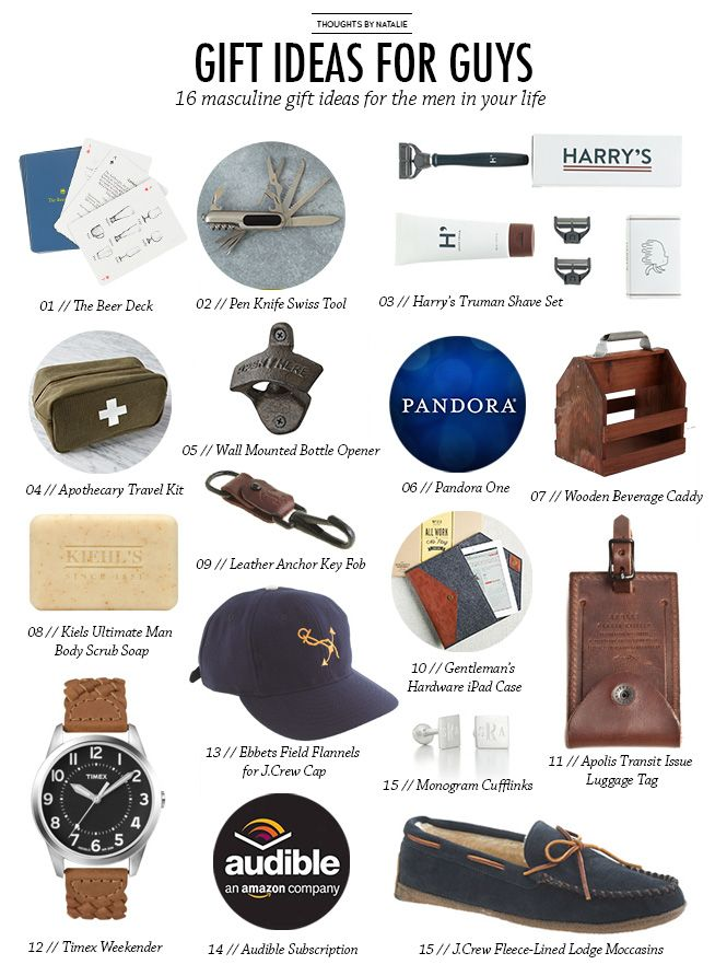 This Weeks √ 22+ Corporate Gifts Ideas for men and women